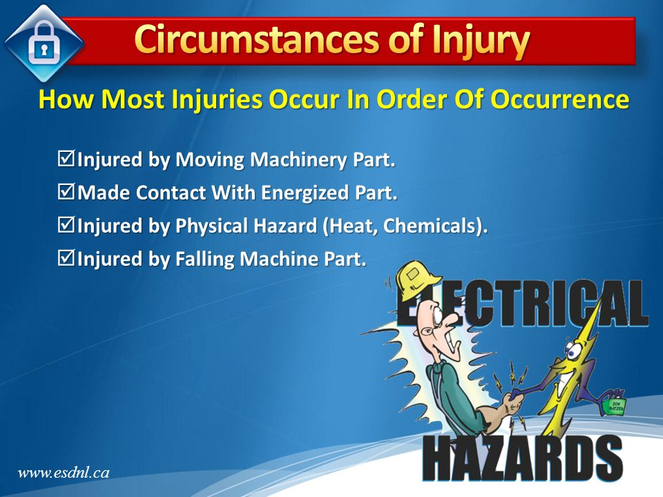 Circumstances of Injury How Most Injuries Occur In Order Of Occurrence