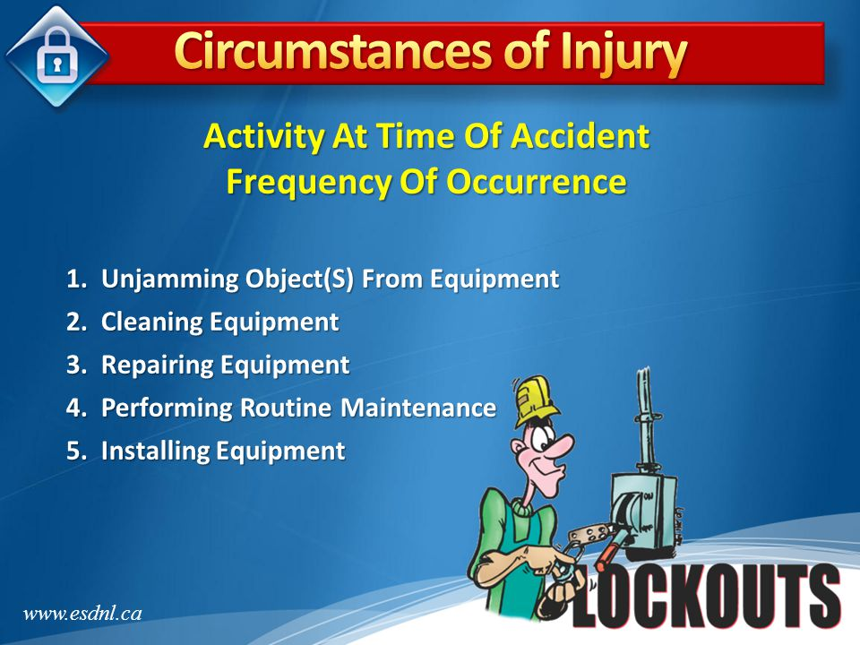 Circumstances of Injury