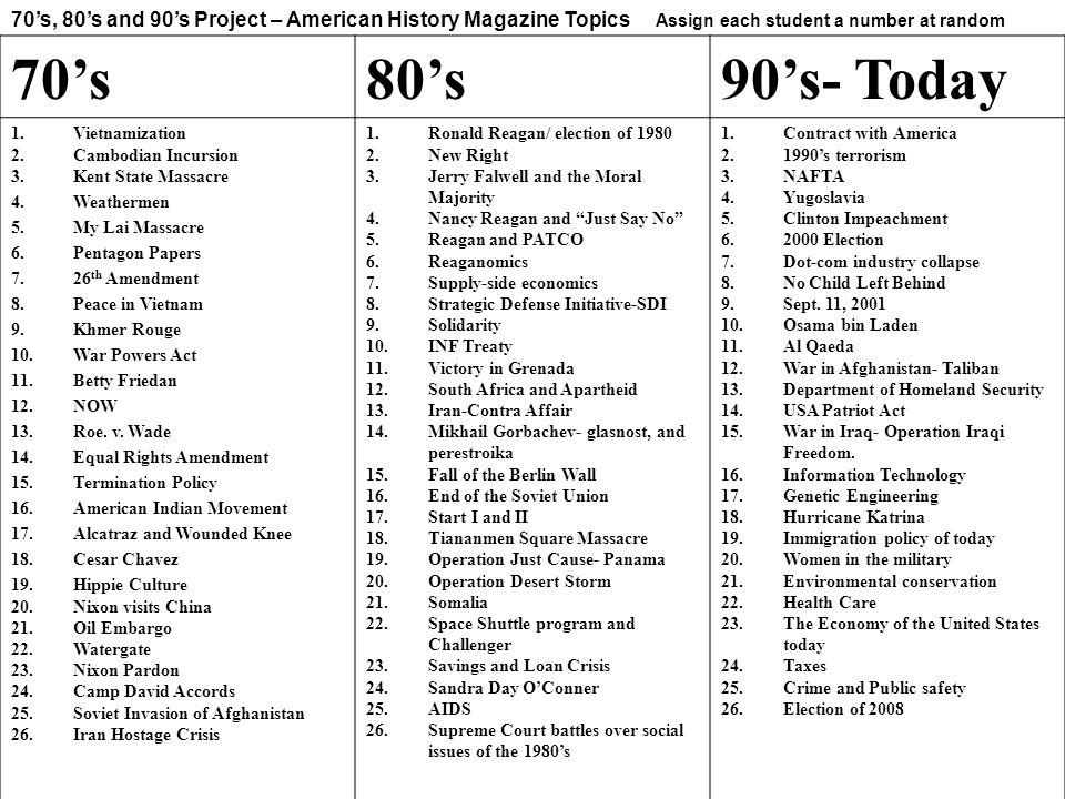 70's, 80's and 90's Project – American History Magazine Topics Assign each student a number at random