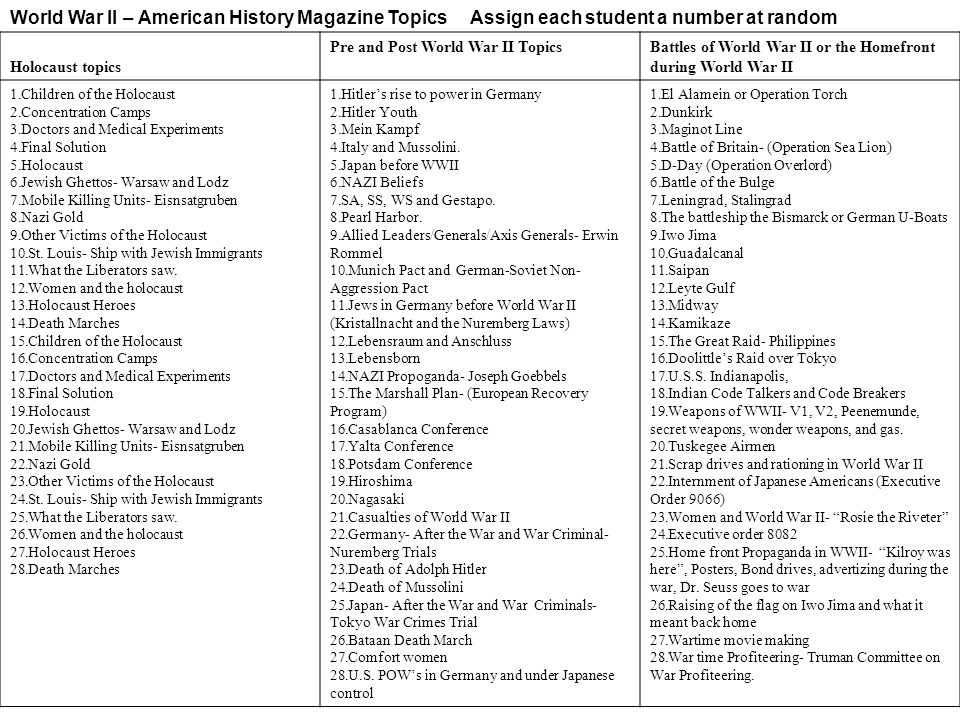 World War II – American History Magazine Topics Assign each student a number at random