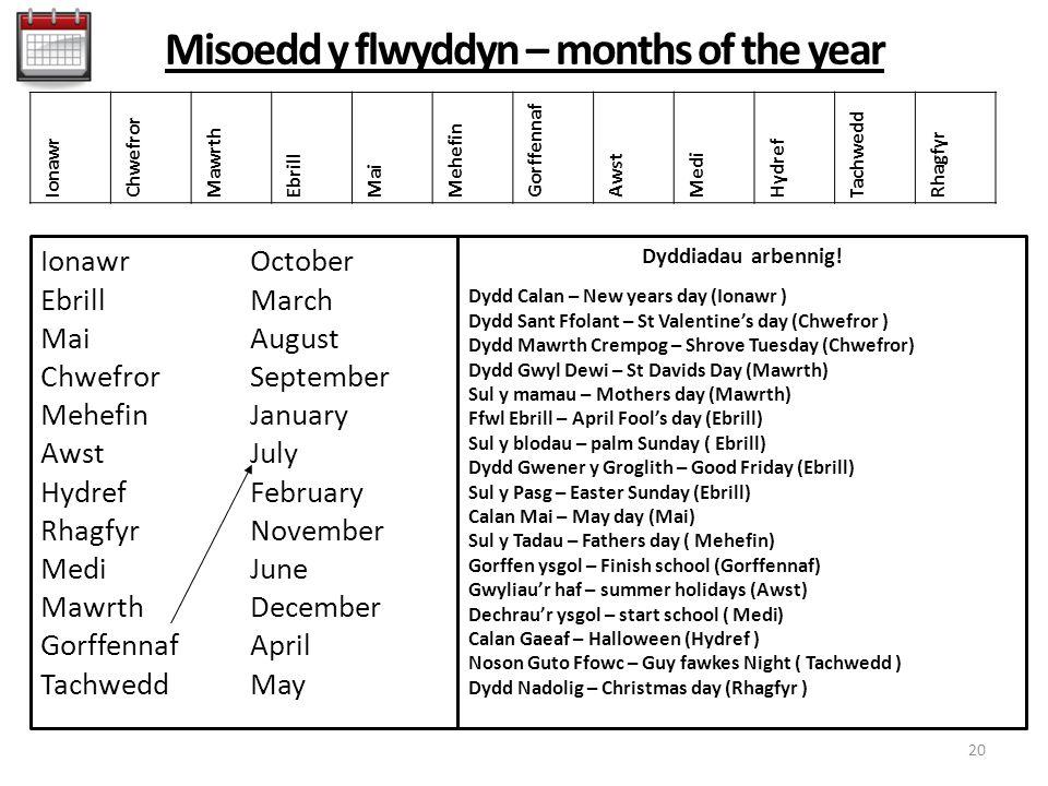 Misoedd y flwyddyn – months of the year