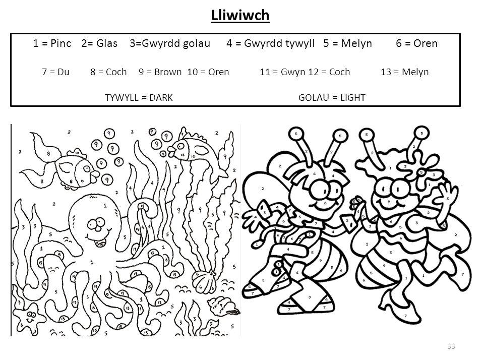 Lliwiwch 1 = Pinc 2= Glas 3=Gwyrdd golau 4 = Gwyrdd tywyll 5 = Melyn 6 = Oren.
