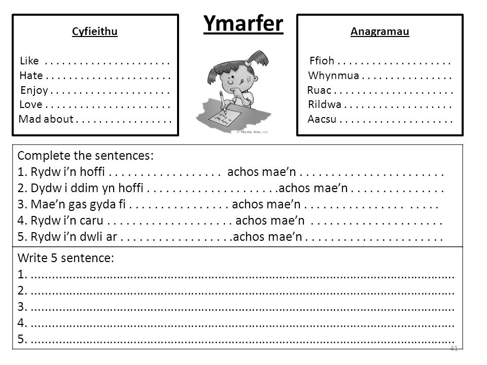 Ymarfer Complete the sentences: