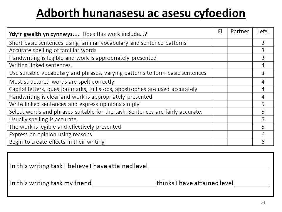 Adborth hunanasesu ac asesu cyfoedion