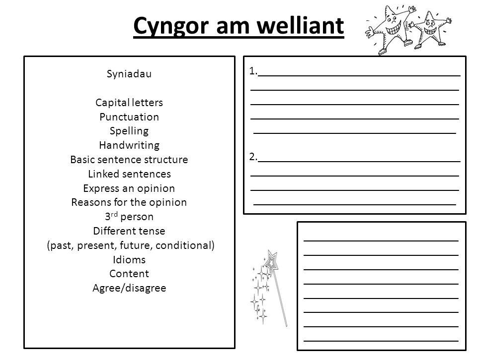 Cyngor am welliant Syniadau