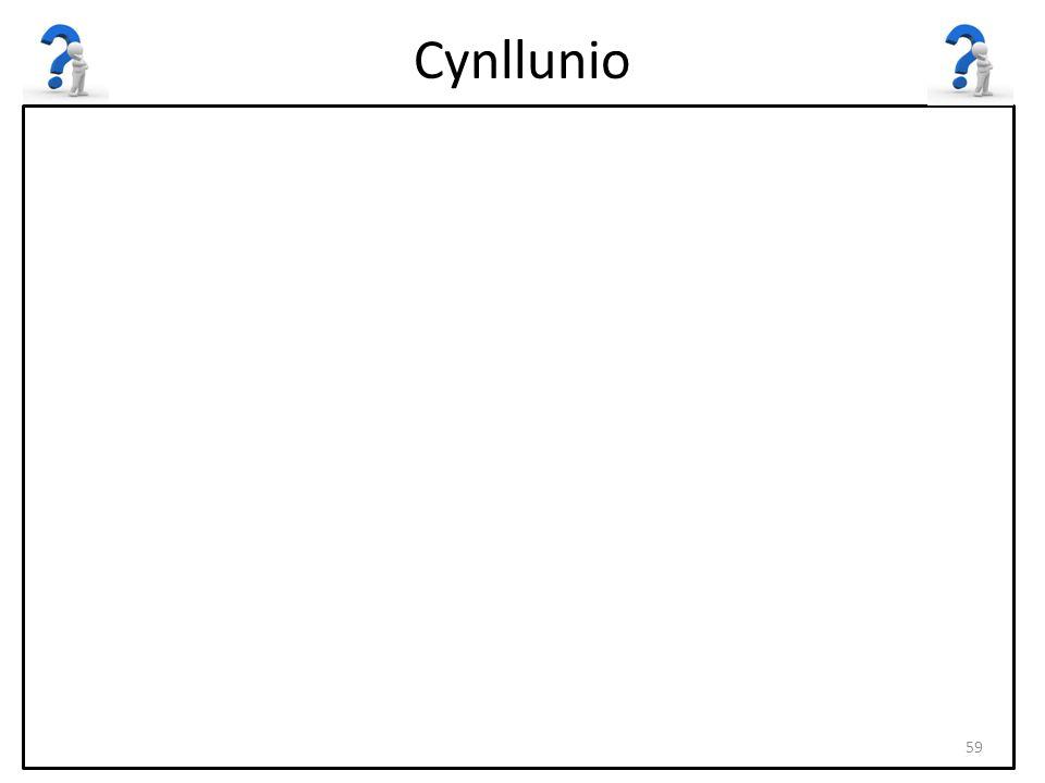 Cynllunio