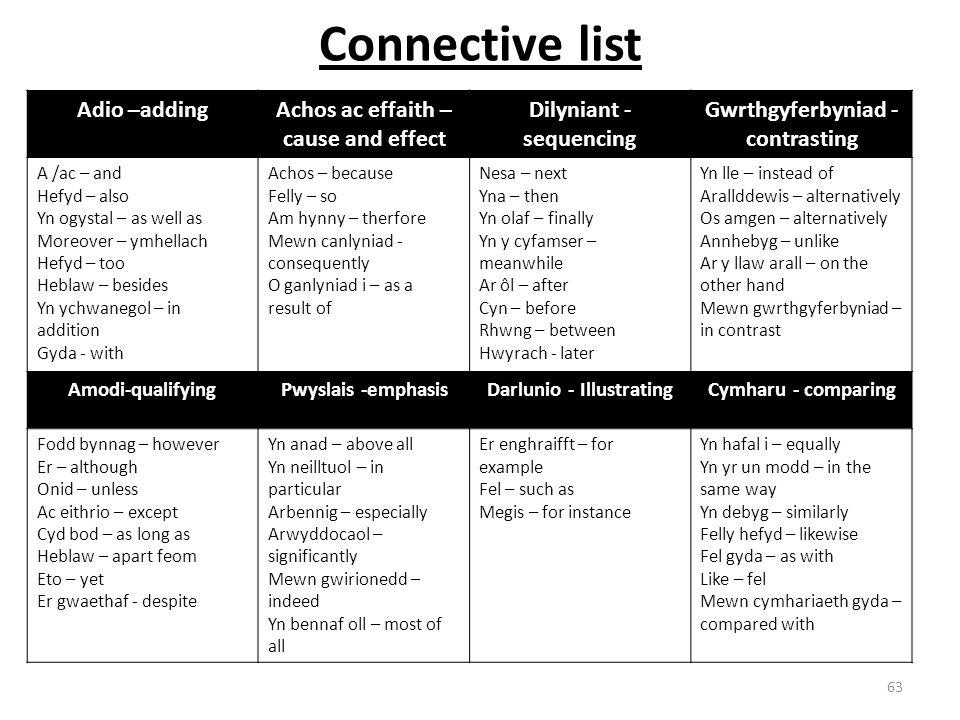 Connective list Adio –adding Achos ac effaith – cause and effect