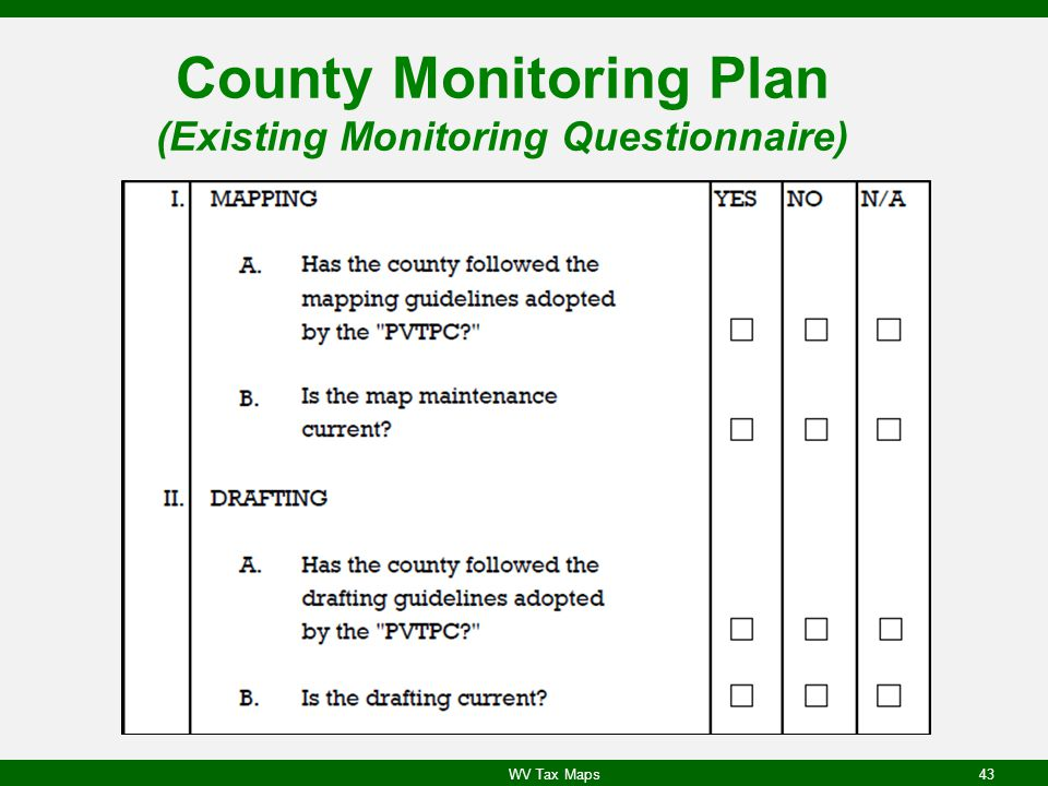 County Monitoring Plan (Existing Monitoring Questionnaire)