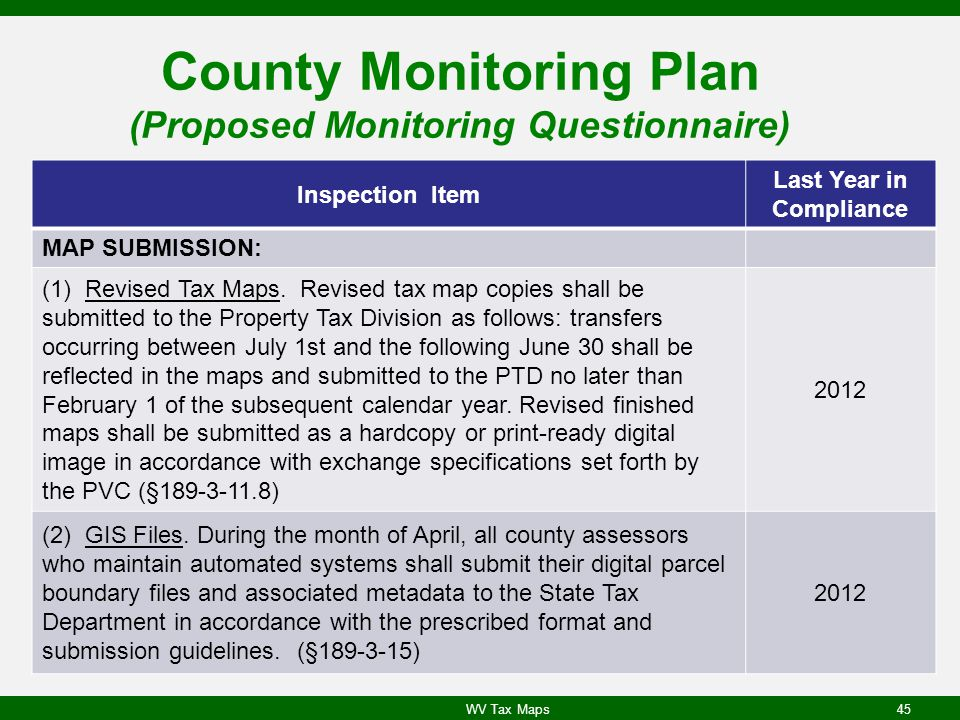 County Monitoring Plan (Proposed Monitoring Questionnaire)