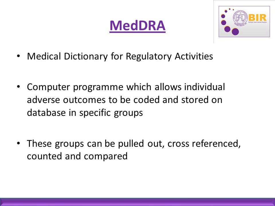 MedDRA Medical Dictionary for Regulatory Activities