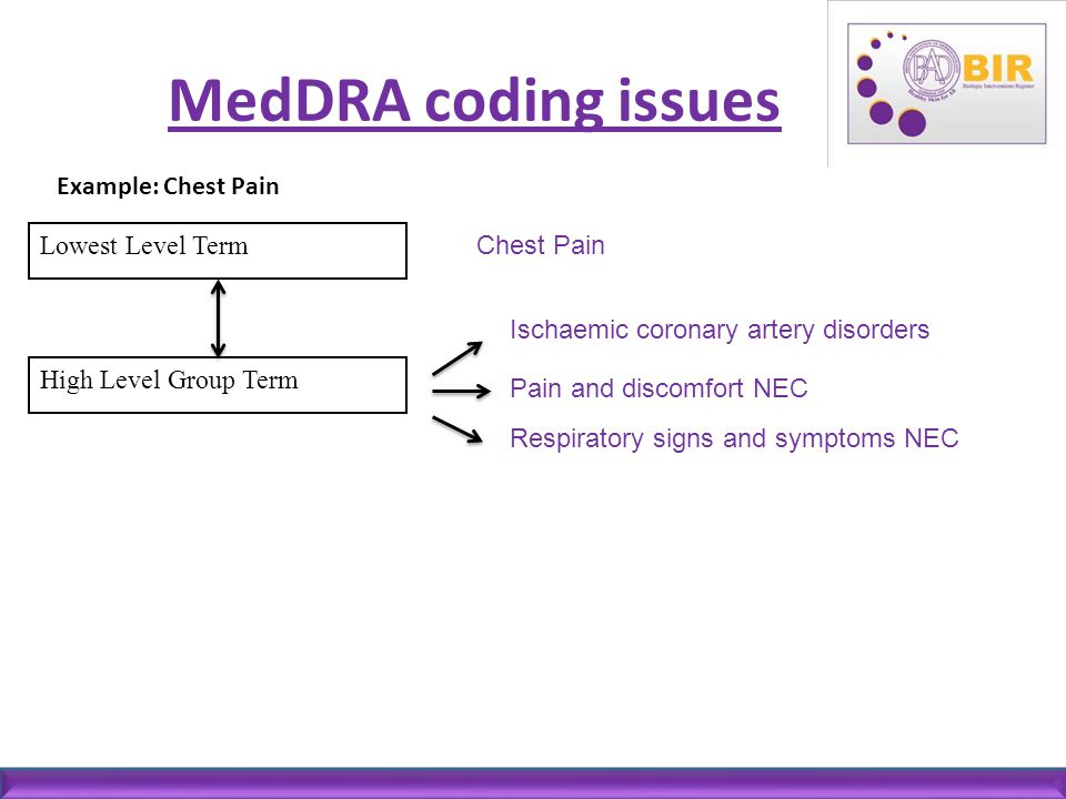 MedDRA coding issues Example: Chest Pain Lowest Level Term Chest Pain