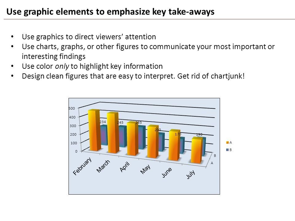 Use graphic elements to emphasize key take-aways