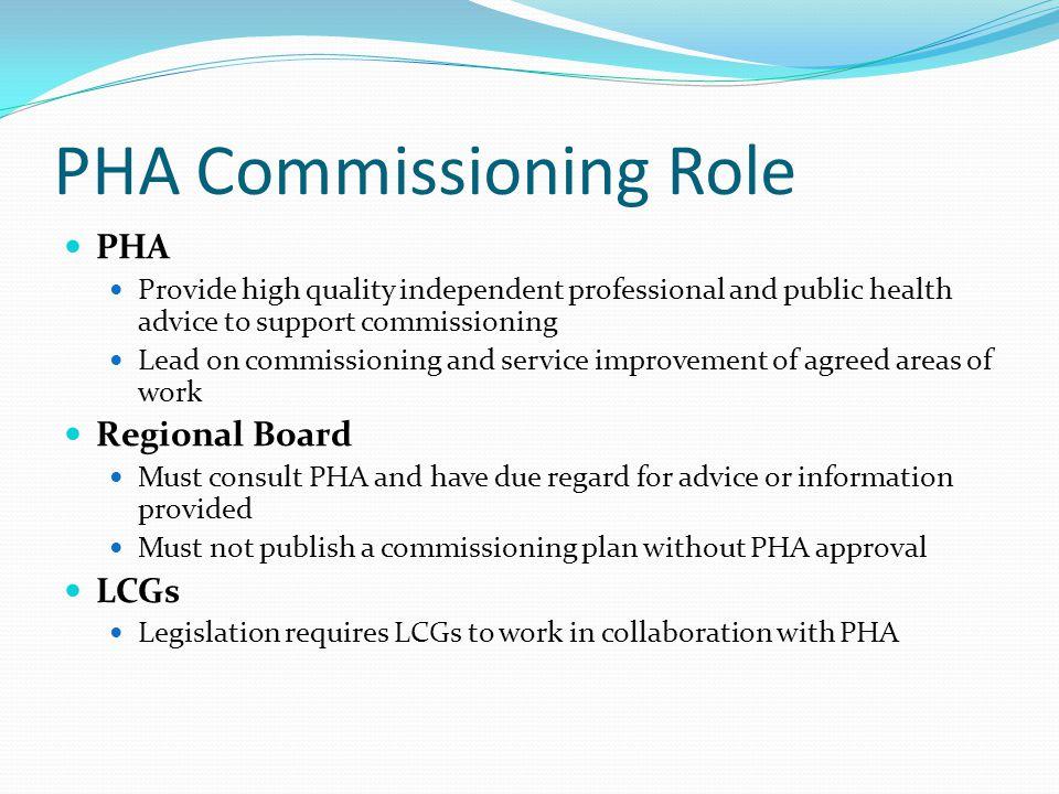 PHA Commissioning Role