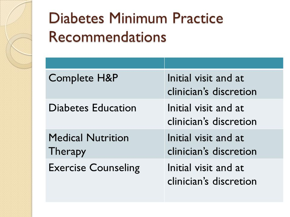 Diabetes Minimum Practice Recommendations