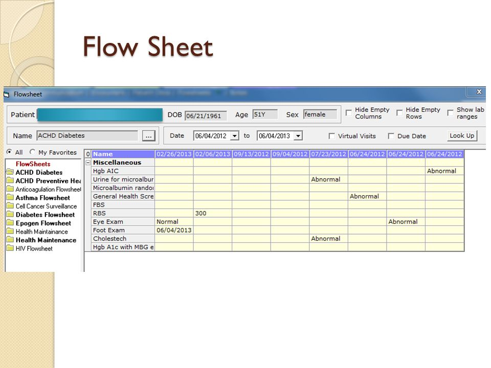 Flow Sheet Flow sheets provide longitudinal data. Aide