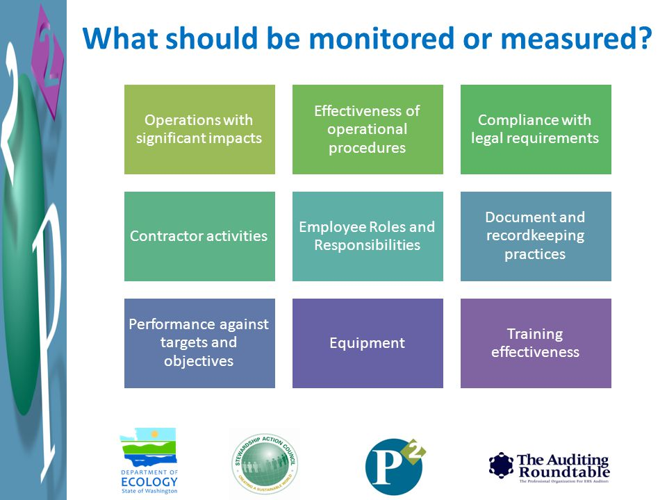 What should be monitored or measured