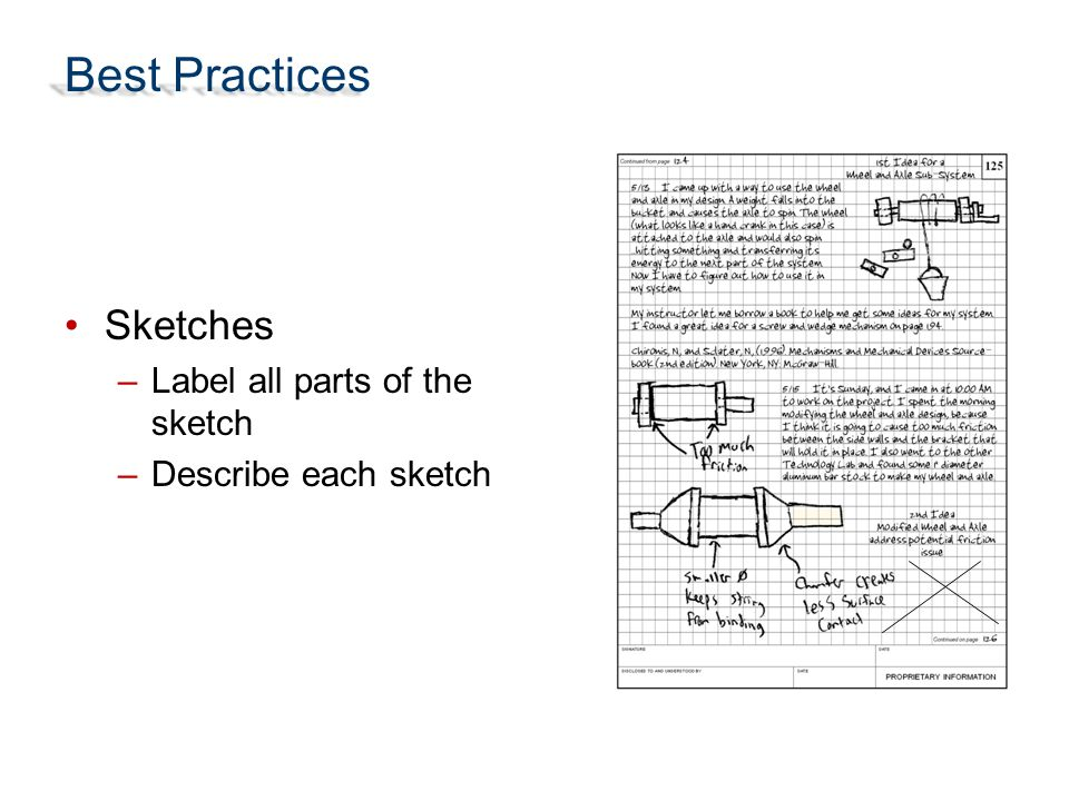 Best Practices Sketches Label all parts of the sketch