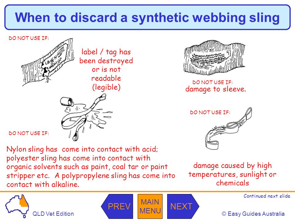 When to discard a synthetic webbing sling