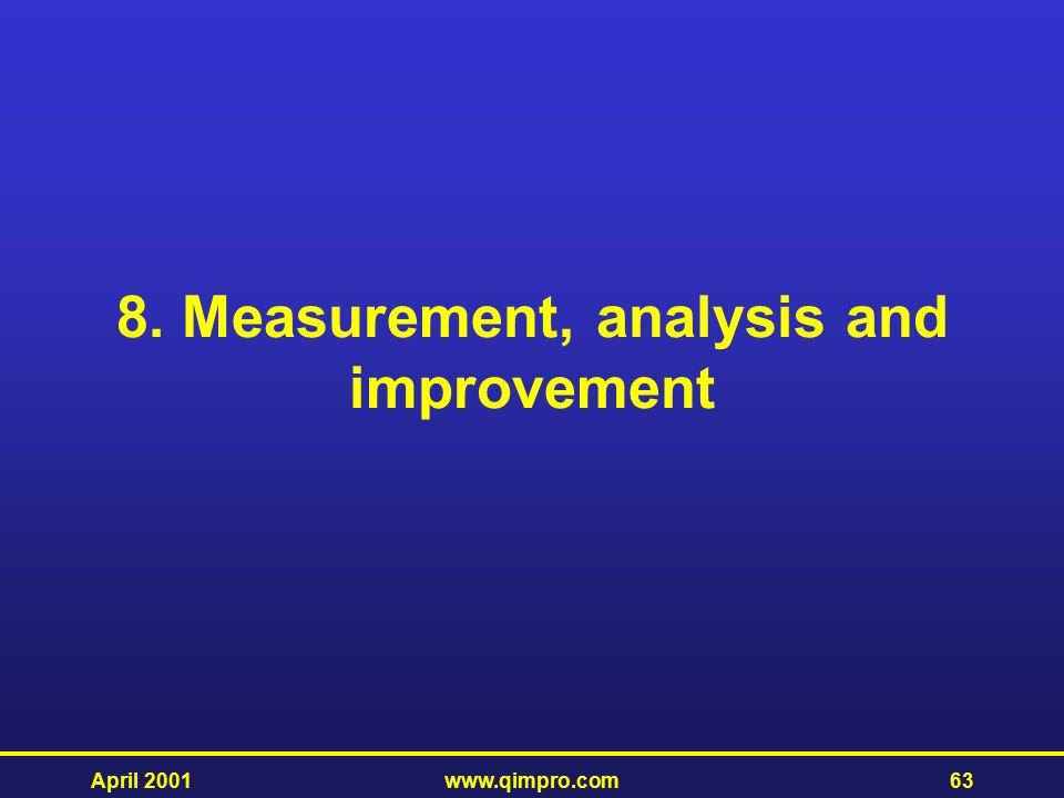 8. Measurement, analysis and improvement