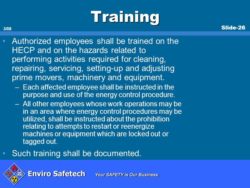 * 07/16/96. Training.