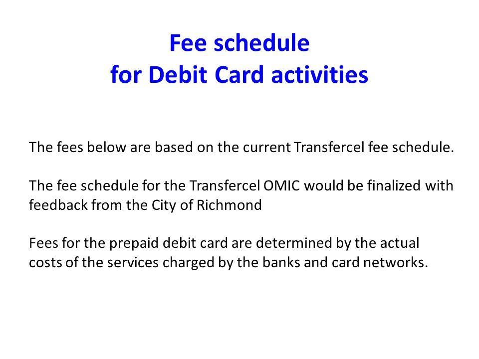 Fee schedule for Debit Card activities