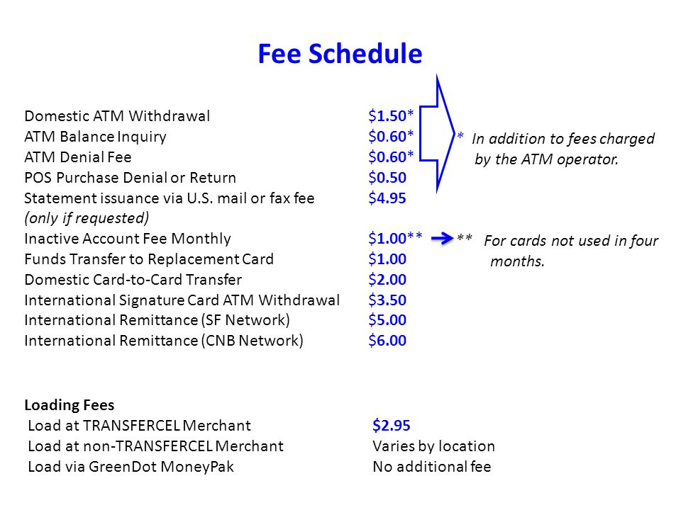 Fee Schedule Domestic ATM Withdrawal $1.50* ATM Balance Inquiry $0.60*
