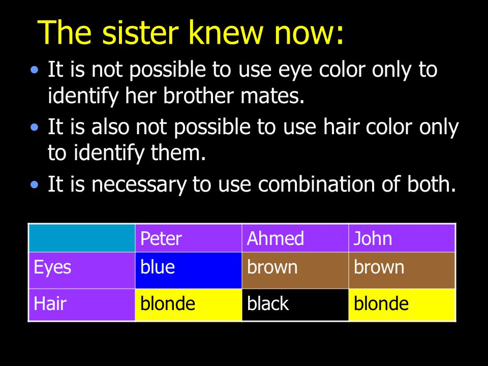 The sister knew now: It is not possible to use eye color only to identify her brother mates.