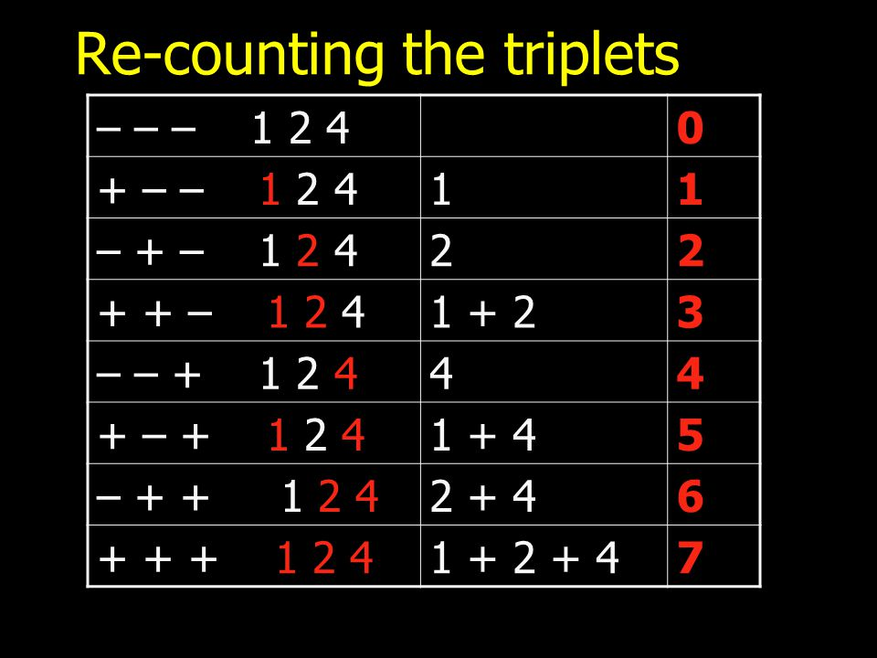 Re-counting the triplets