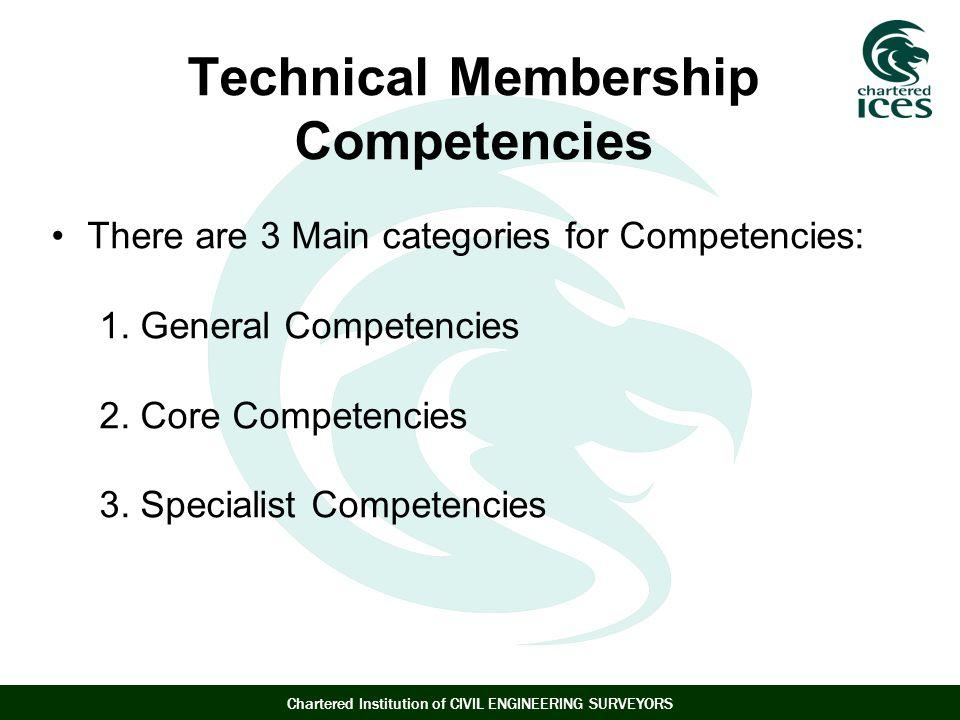 Technical Membership Competencies