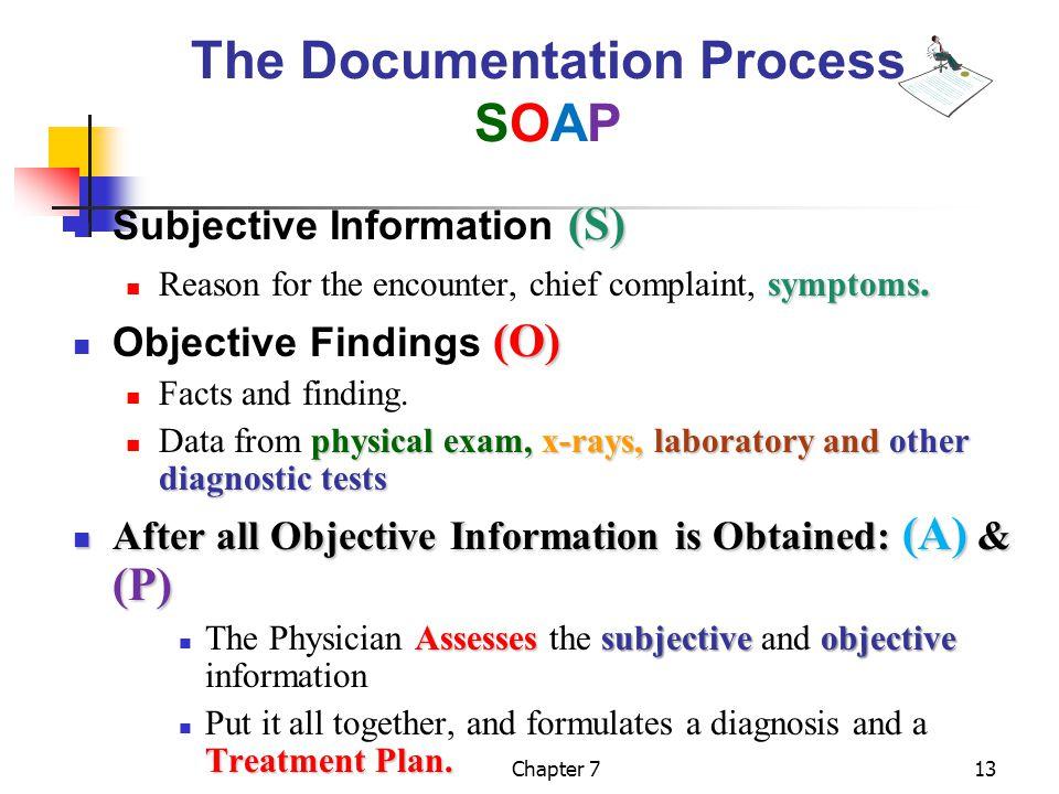 The Documentation Process SOAP