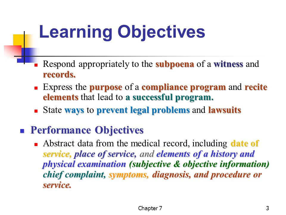 Learning Objectives Performance Objectives