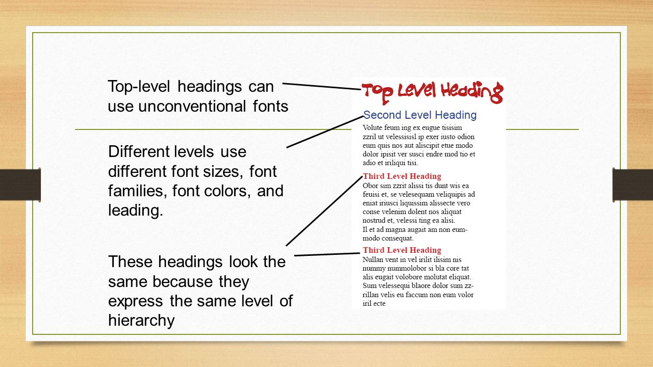Top-level headings can use unconventional fonts