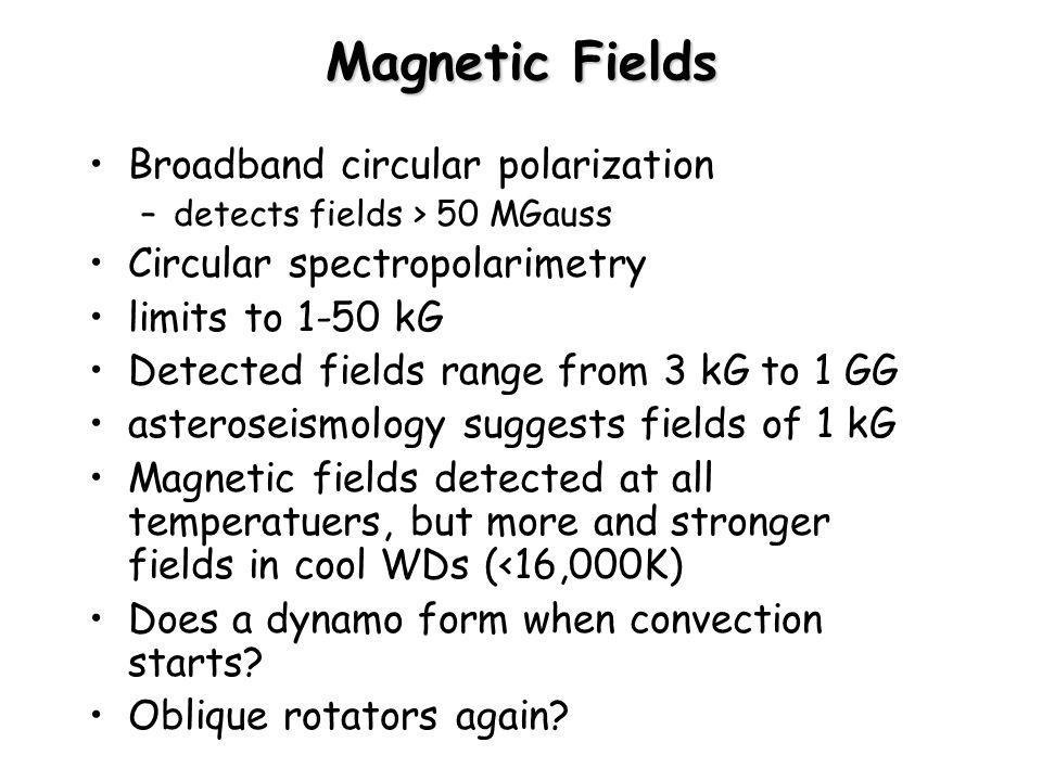 Magnetic Fields Broadband circular polarization