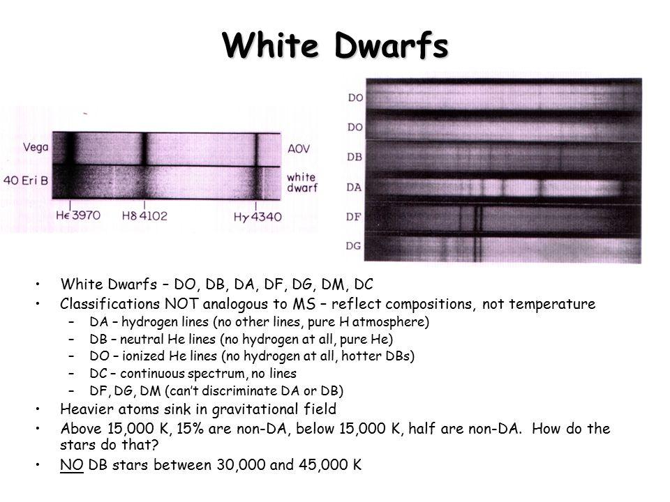 White Dwarfs White Dwarfs – DO, DB, DA, DF, DG, DM, DC