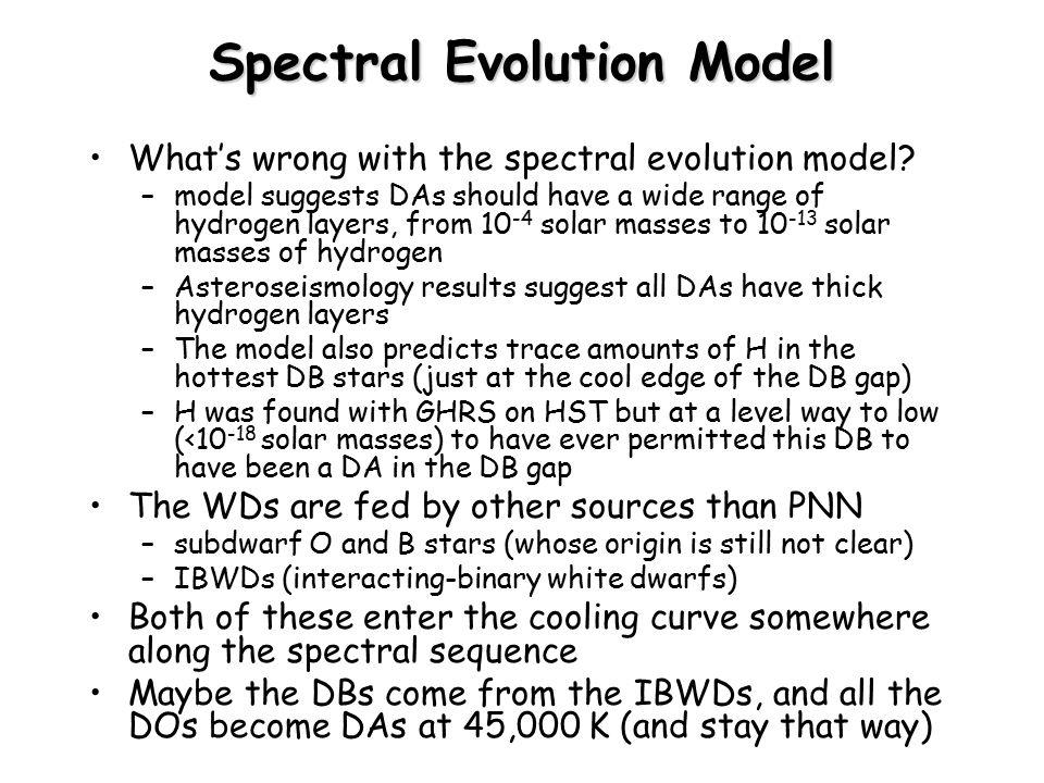 Spectral Evolution Model