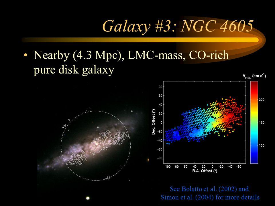 Simon et al. (2004) for more details