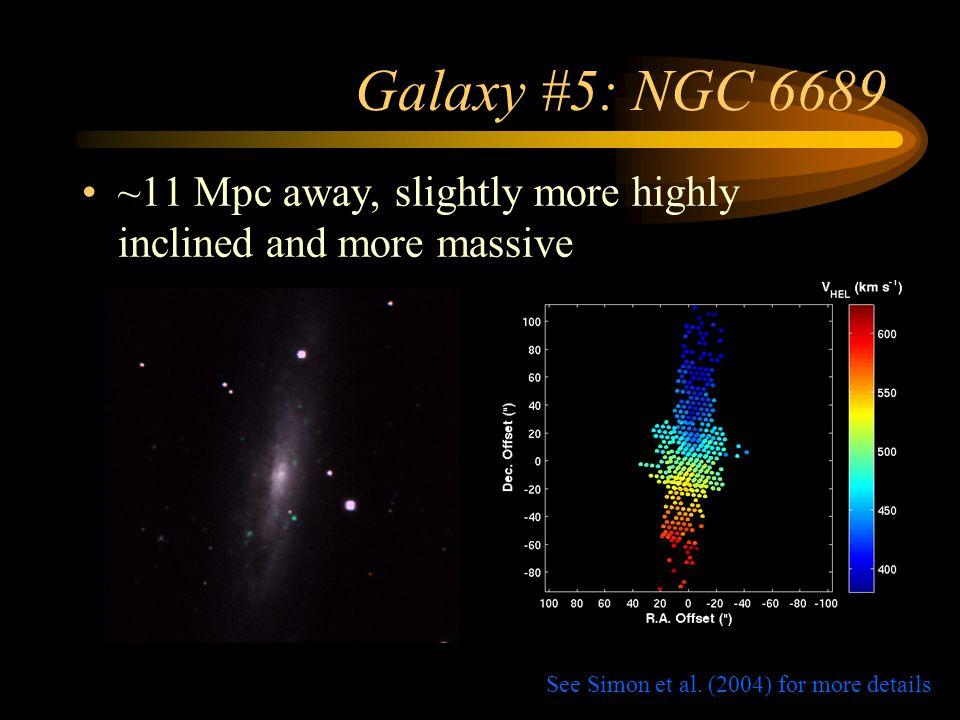 See Simon et al. (2004) for more details