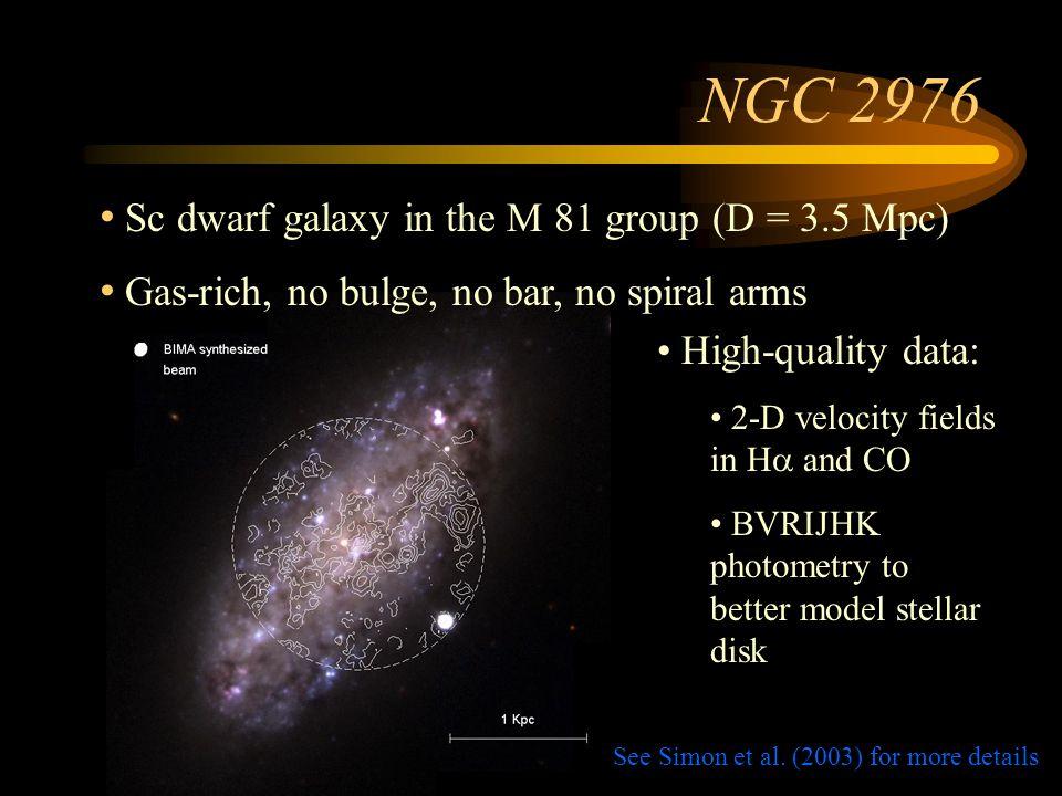 See Simon et al. (2003) for more details