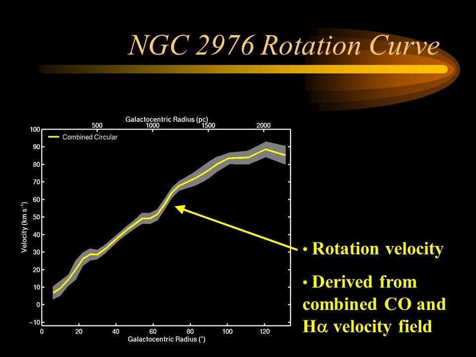 NGC 2976 Rotation Curve Rotation velocity