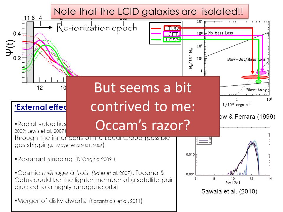 But seems a bit contrived to me: Occam's razor