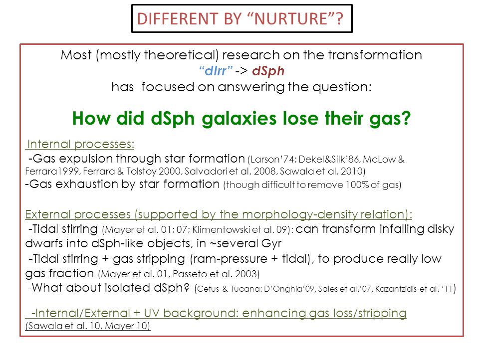 How did dSph galaxies lose their gas