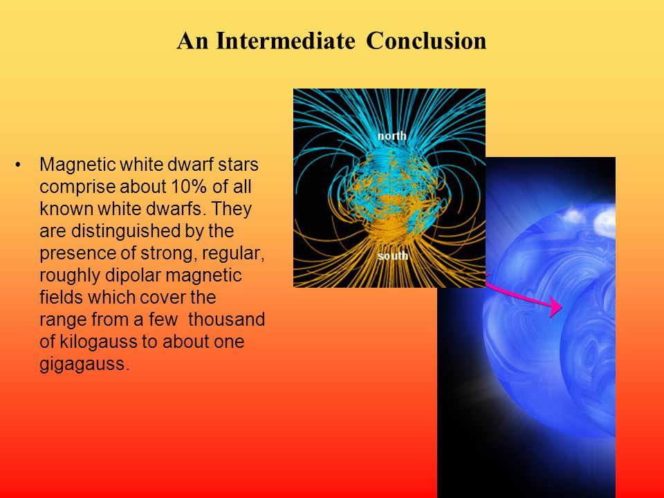 An Intermediate Conclusion