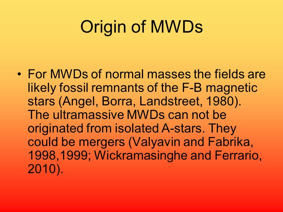 Origin of MWDs