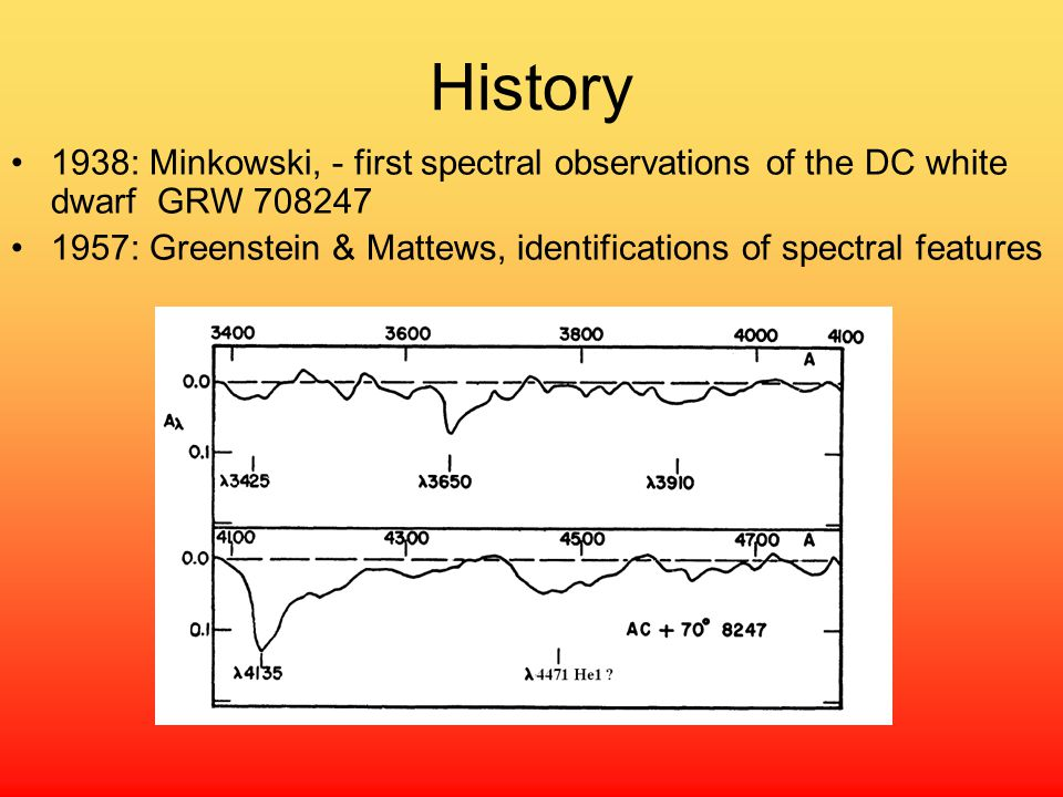 History 1938: Minkowski, - first spectral observations of the DC white dwarf GRW 708247.