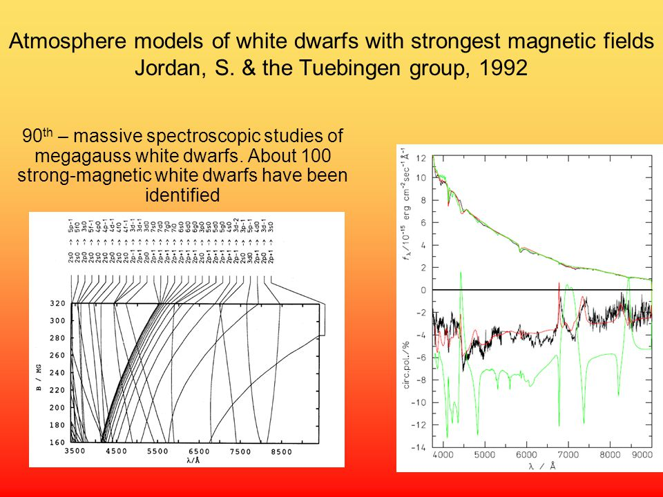 Atmosphere models of white dwarfs with strongest magnetic fields Jordan, S. & the Tuebingen group, 1992