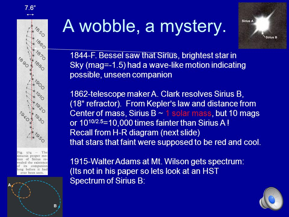 A wobble, a mystery. 1844-F. Bessel saw that Sirius, brightest star in
