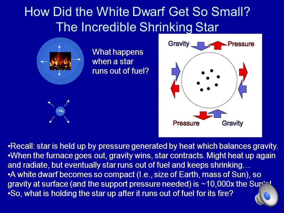 How Did the White Dwarf Get So Small The Incredible Shrinking Star