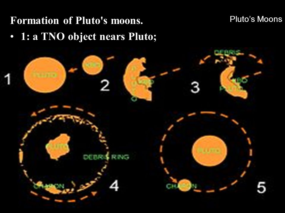 Formation of Pluto s moons. 1: a TNO object nears Pluto;