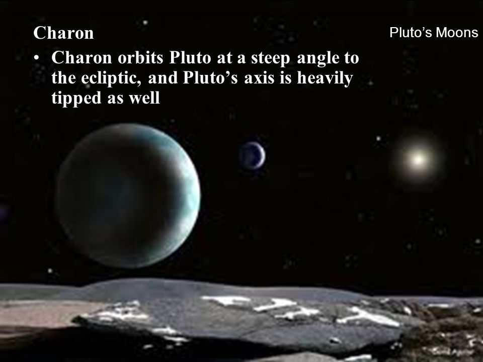 Pluto's Moons Charon.