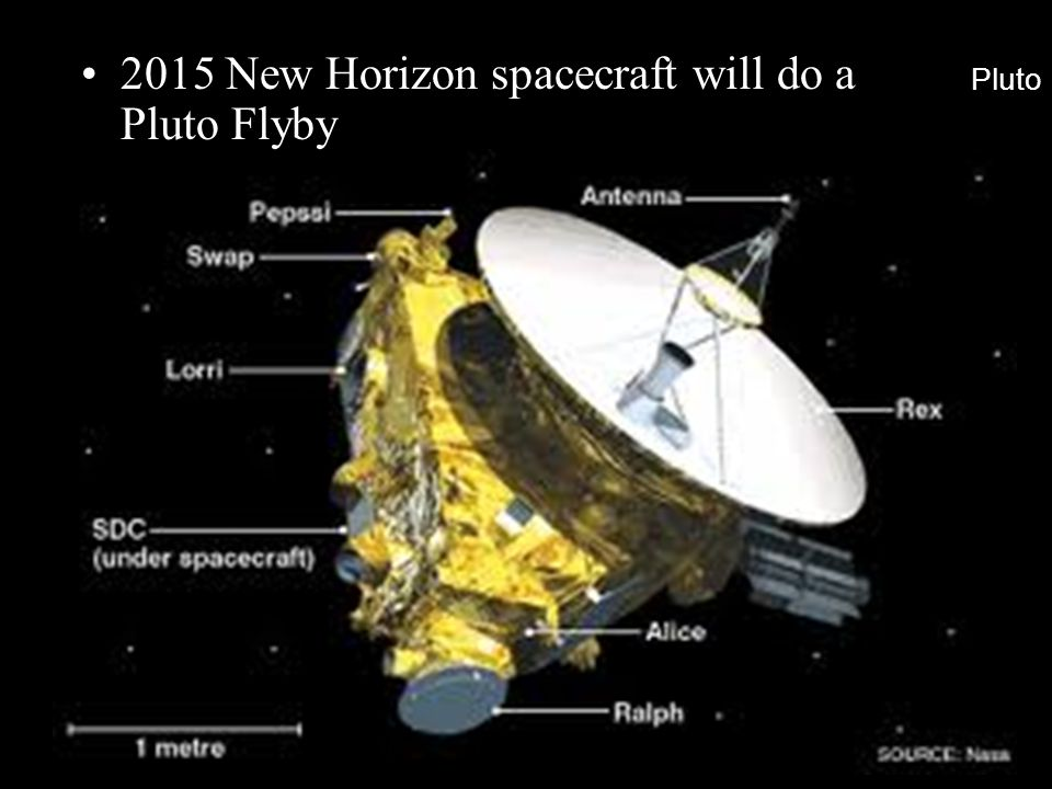 2015 New Horizon spacecraft will do a Pluto Flyby